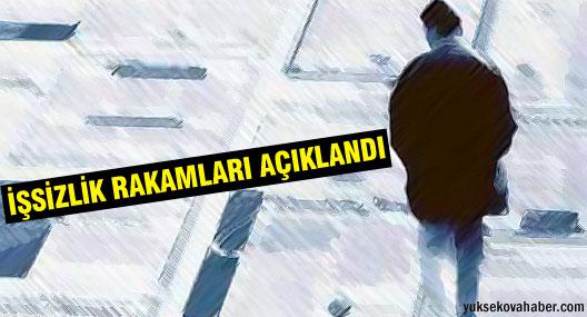 Türkiye'de 2 Milyon 825 Bin Kişi İşsiz
