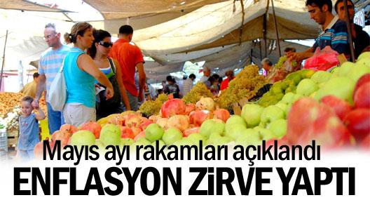 Mayıs Ayında Enflasyon Yüzde 0,40 Arttı