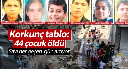 Korkunç Tablo: 44 çocuk öldü, 52 çocuk Yaralı