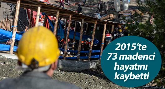 2015'te 73 madenci hayatını kaybetti