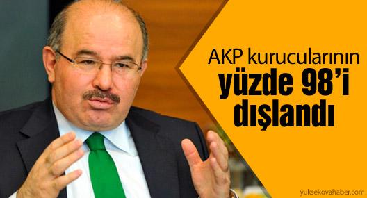Çelik: AKP kurucularının yüzde 98'i dışlandı