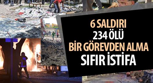 6 saldırı: 234 ölü, bir görevden alma, sıfır istifa
