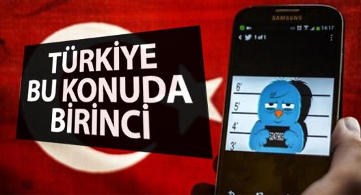 Twitter'da içerik kaldırma başvurusunda Türkiye birinci