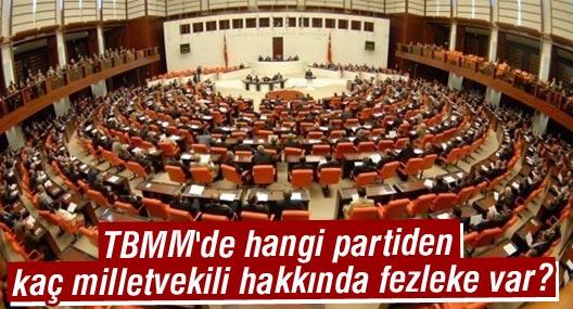 TBMM'de hangi partiden kaç milletvekili hakkında fezleke var?