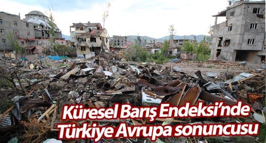 Küresel Barış Endeksi'nde Türkiye Avrupa sonuncusu