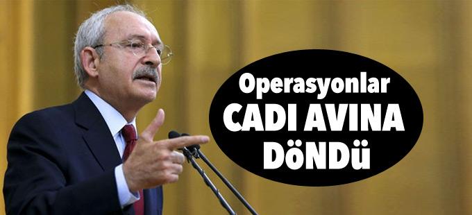 Kılıçdaroğlu: Operasyonlar cadı avına döndü