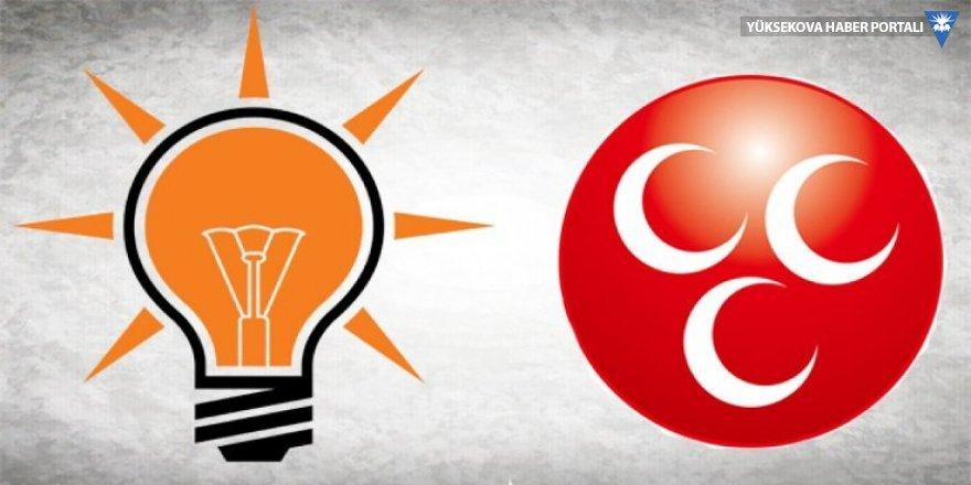 AK Parti ittifak komisyonu açıklandı