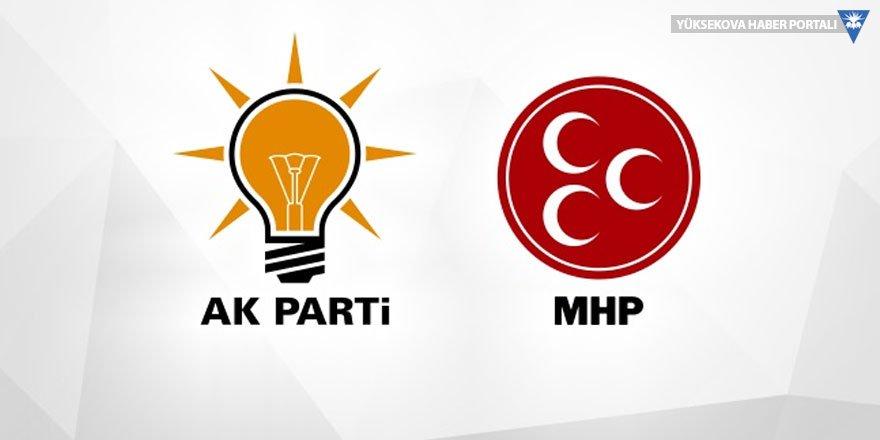 AK Parti ve MHP, ittifak görüşmelerine başlıyor