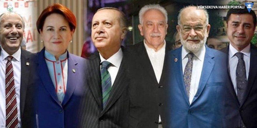 Adayların 8 haftalık sosyal medya karnesi