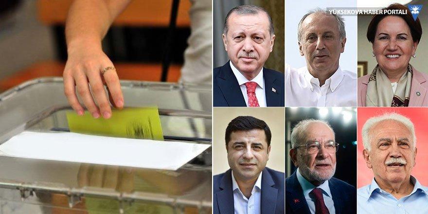 Türkiye bugün sandık başına gidiyor